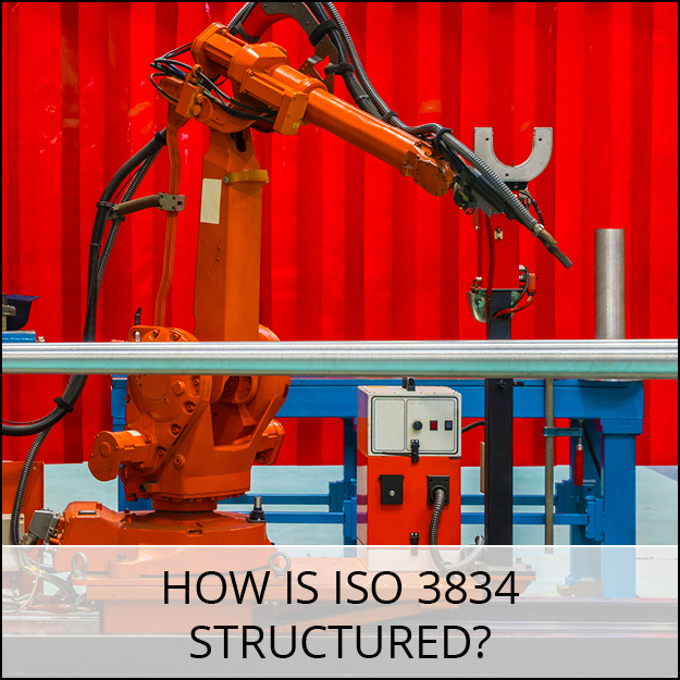 How Is ISO 3834 Structured?